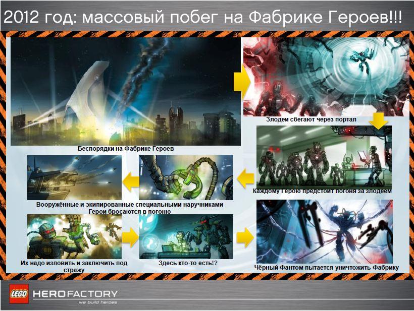 breakout rus mini-comic Lego Hero Factory